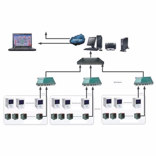 SFNYB-Qtouch智能电力监控系统